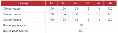 Таблица замеров изделия